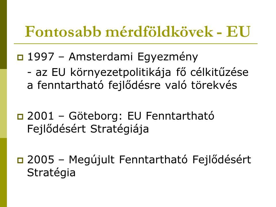 Fontosabb mérdföldkövek - EU  1997 – Amsterdami Egyezmény - az EU környezetpolitikája fő célkitűzése a fenntartható fejlődésre való törekvés  2001 – Göteborg: EU Fenntartható Fejlődésért Stratégiája  2005 – Megújult Fenntartható Fejlődésért Stratégia