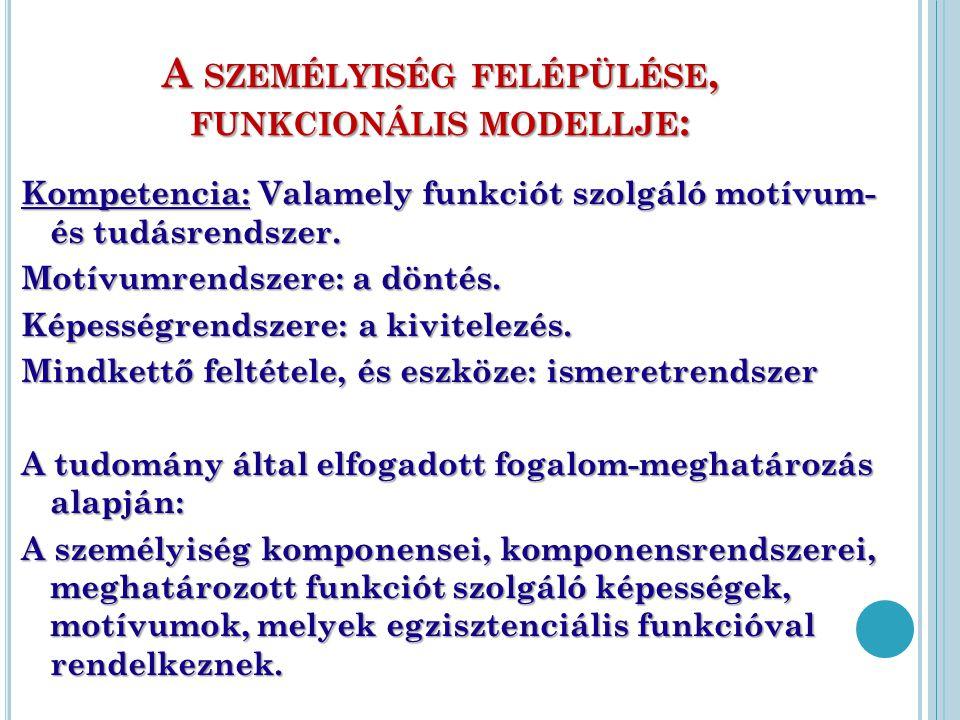 A SZEMÉLYISÉG FELÉPÜLÉSE, FUNKCIONÁLIS MODELLJE : Kompetencia: Valamely funkciót szolgáló motívum- és tudásrendszer. Motívumrendszere: a döntés. Képes