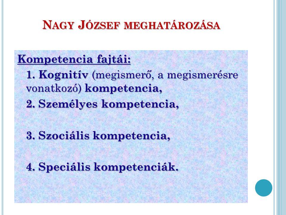 N AGY J ÓZSEF MEGHATÁROZÁSA Kompetencia fajtái: 1. Kognitív (megismerő, a megismerésre vonatkozó) kompetencia, 2. Személyes kompetencia, 3. Szociális