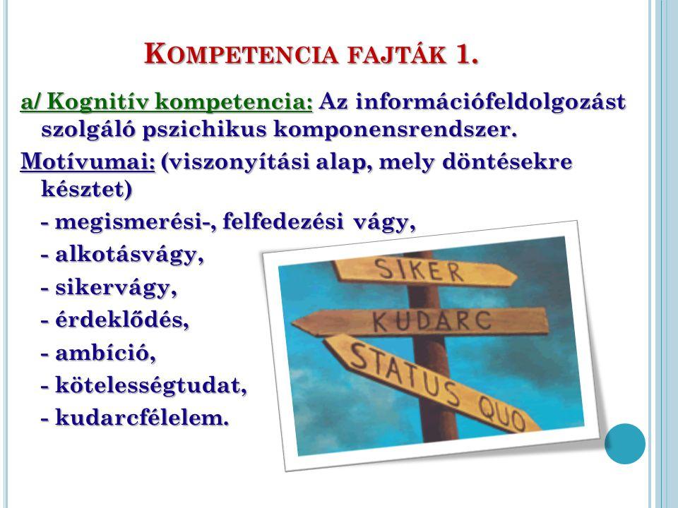 K OMPETENCIA FAJTÁK 1. a/ Kognitív kompetencia: Az információfeldolgozást szolgáló pszichikus komponensrendszer. Motívumai: (viszonyítási alap, mely d