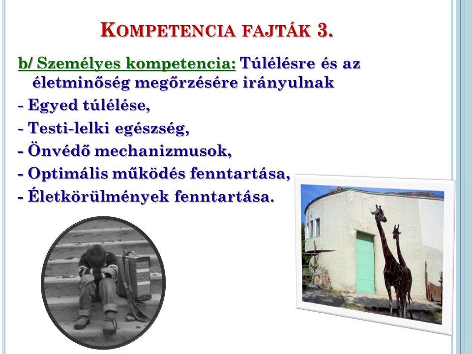 K OMPETENCIA FAJTÁK 3. b/ Személyes kompetencia: Túlélésre és az életminőség megőrzésére irányulnak - Egyed túlélése, - Testi-lelki egészség, - Önvédő