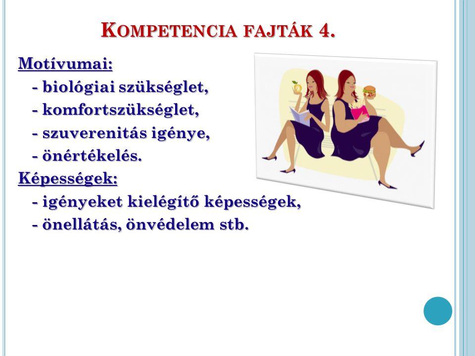K OMPETENCIA FAJTÁK 4. Motívumai: - biológiai szükséglet, - komfortszükséglet, - szuverenitás igénye, - önértékelés. Képességek: - igényeket kielégítő
