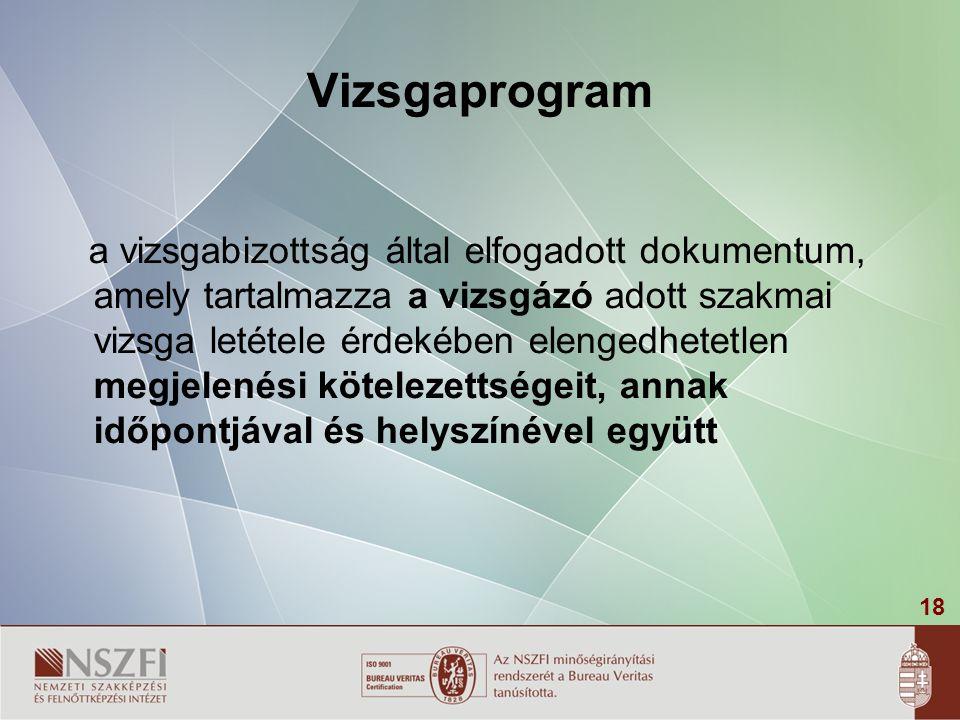 18 Vizsgaprogram a vizsgabizottság által elfogadott dokumentum, amely tartalmazza a vizsgázó adott szakmai vizsga letétele érdekében elengedhetetlen megjelenési kötelezettségeit, annak időpontjával és helyszínével együtt