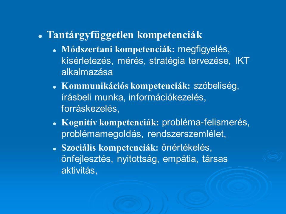 Tantárgyfüggetlen kompetenciák Módszertani kompetenciák: megfigyelés, kísérletezés, mérés, stratégia tervezése, IKT alkalmazása Kommunikációs kompetenciák: szóbeliség, írásbeli munka, információkezelés, forráskezelés, Kognitív kompetenciák: probléma-felismerés, problémamegoldás, rendszerszemlélet, Szociális kompetenciák: önértékelés, önfejlesztés, nyitottság, empátia, társas aktivitás,