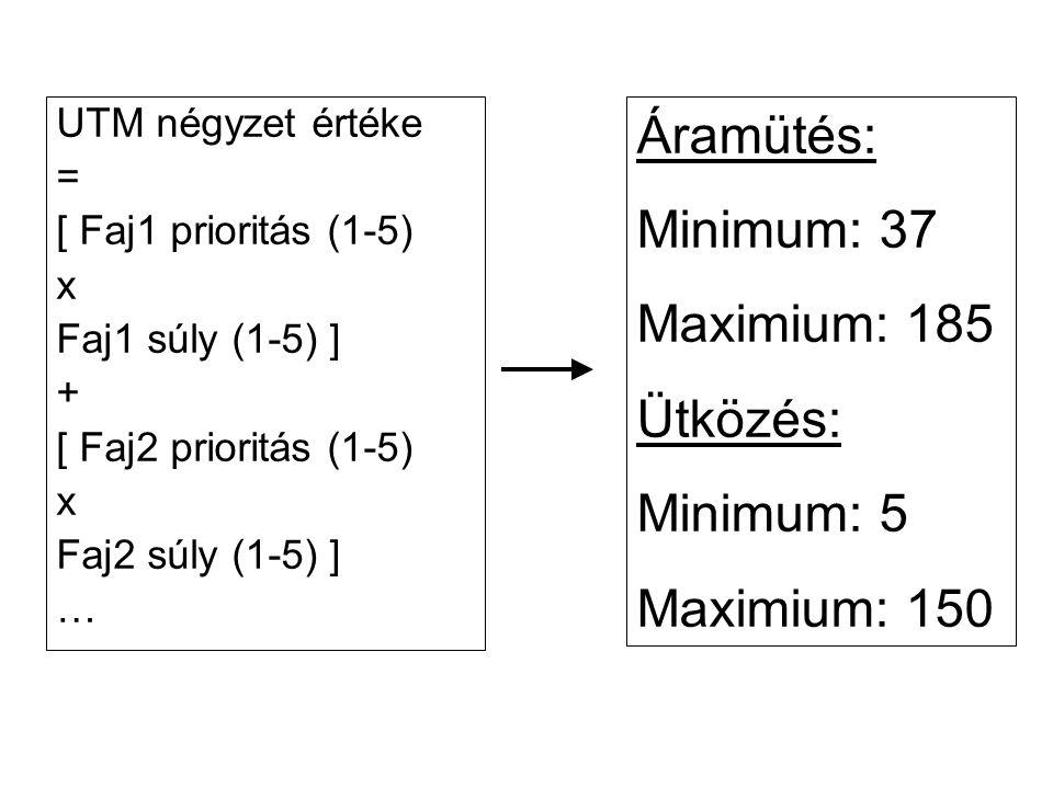 UTM négyzet értéke = [ Faj1 prioritás (1-5) x Faj1 súly (1-5) ] + [ Faj2 prioritás (1-5) x Faj2 súly (1-5) ] … Áramütés: Minimum: 37 Maximium: 185 Ütközés: Minimum: 5 Maximium: 150