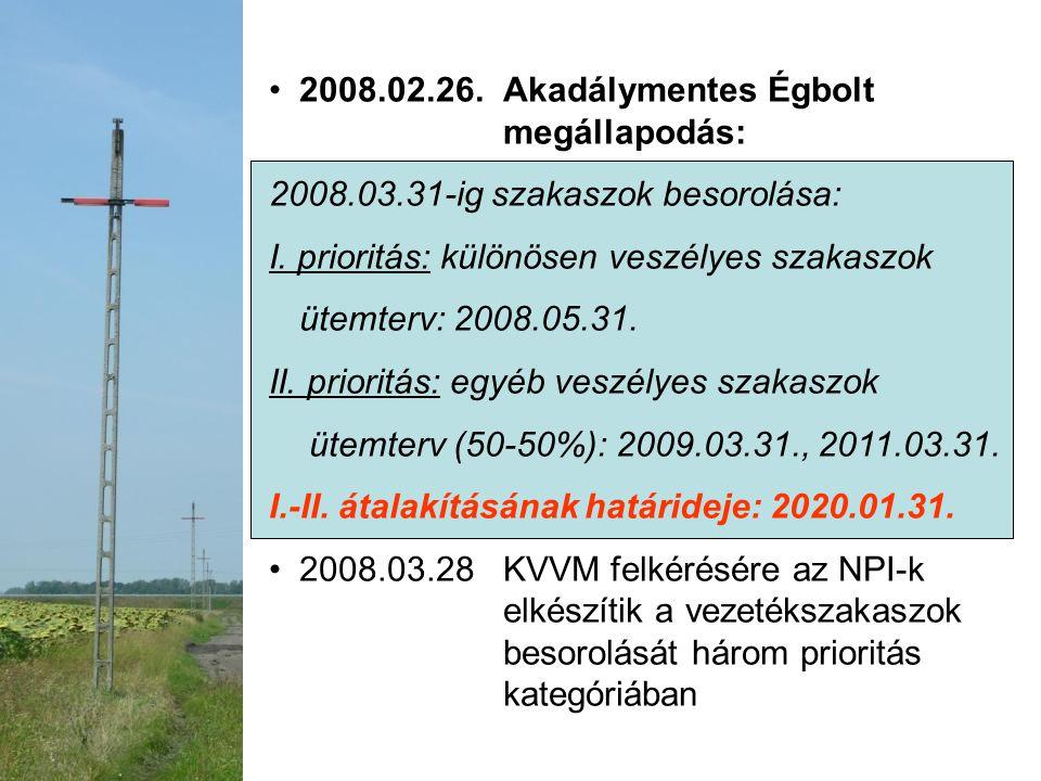 2008.02.26.Akadálymentes Égbolt megállapodás: 2008.03.31-ig szakaszok besorolása: I. prioritás: különösen veszélyes szakaszok ütemterv: 2008.05.31. II