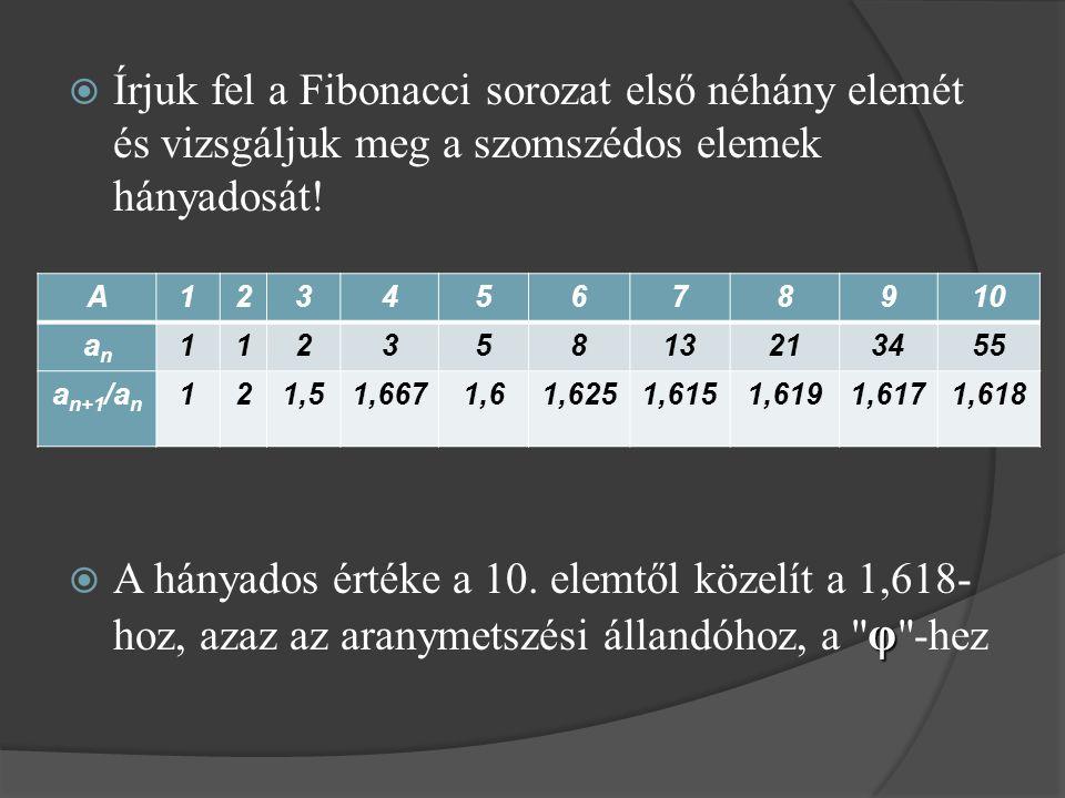 Írjuk fel a Fibonacci sorozat első néhány elemét és vizsgáljuk meg a szomszédos elemek hányadosát! φ  A hányados értéke a 10. elemtől közelít a 1,6