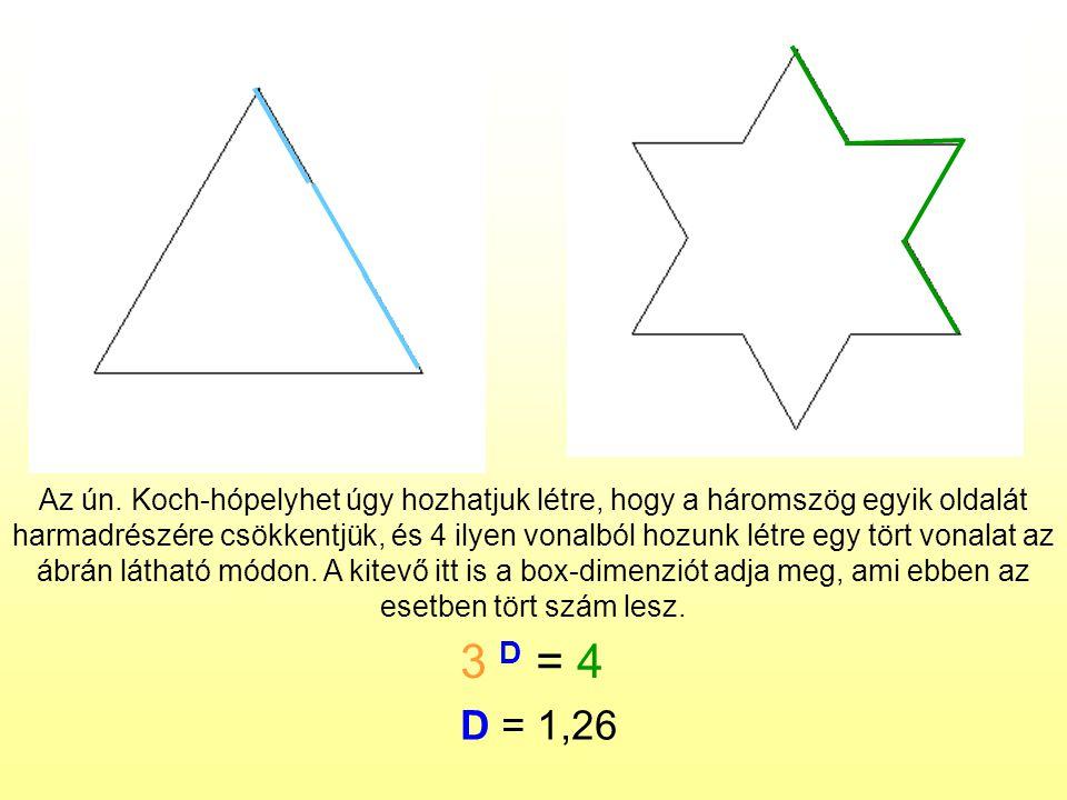 3 D = 4 D = 1,26 Az ún. Koch-hópelyhet úgy hozhatjuk létre, hogy a háromszög egyik oldalát harmadrészére csökkentjük, és 4 ilyen vonalból hozunk létre