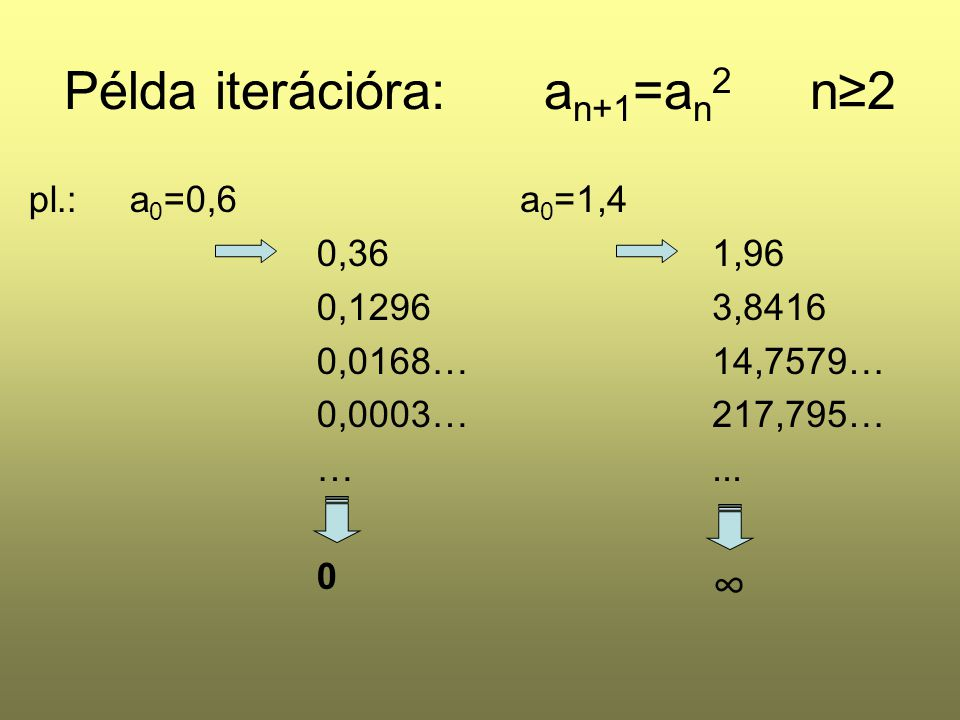 Példa iterációra: a n+1 =a n 2 n≥2 pl.: a 0 =0,6 0,36 0,1296 0,0168… 0,0003… … 0 a 0 =1,4 1,96 3,8416 14,7579… 217,795…... ∞