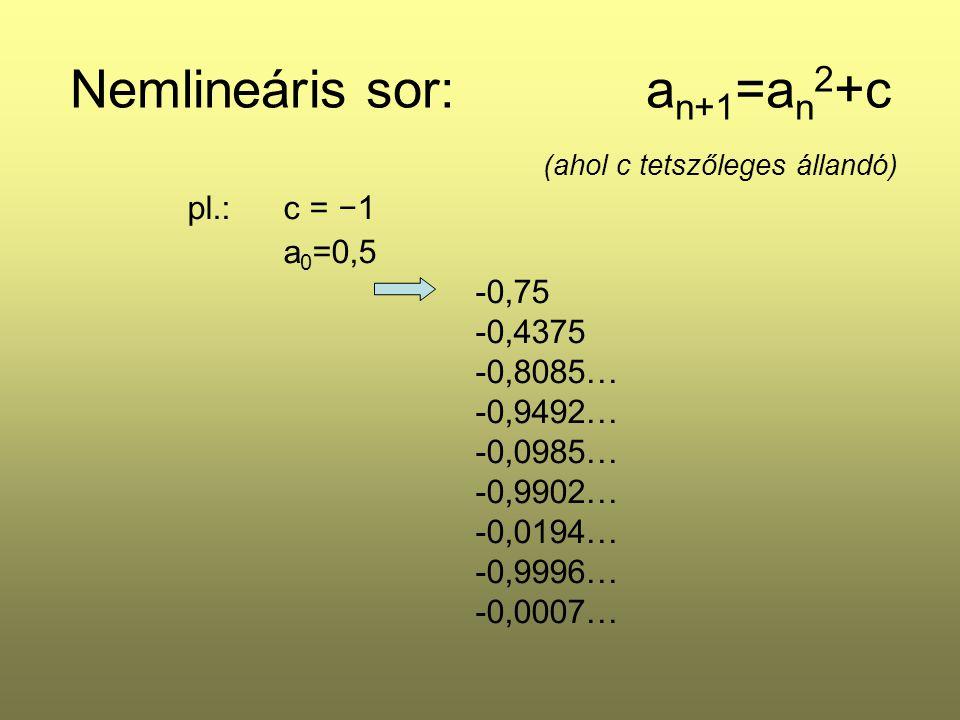 Nemlineáris sor:a n+1 =a n 2 +c pl.:c = −1−1 a 0 =0,5 -0,75 -0,4375 -0,8085… -0,9492… -0,0985… -0,9902… -0,0194… -0,9996… -0,0007… (ahol c tetszőleges