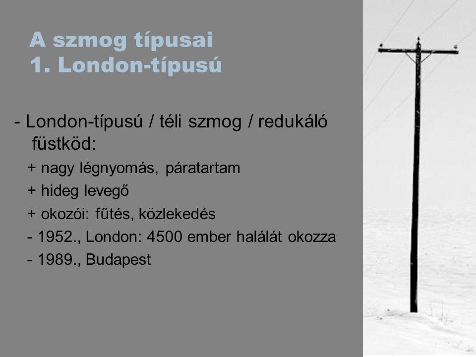A szmog típusai 1. London-típusú - London-típusú / téli szmog / redukáló füstköd: + nagy légnyomás, páratartam + hideg levegő + okozói: fűtés, közleke