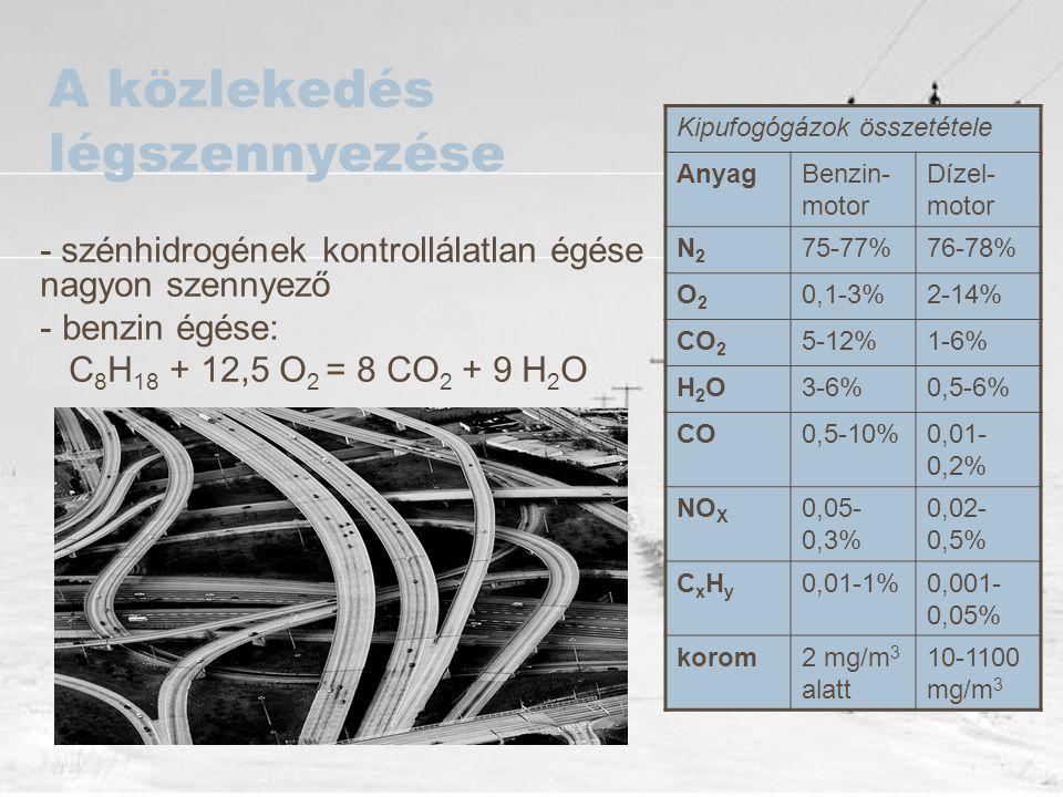 A közlekedés légszennyezése - szénhidrogének kontrollálatlan égése nagyon szennyező - benzin égése: C 8 H 18 + 12,5 O 2 = 8 CO 2 + 9 H 2 O Kipufogógáz