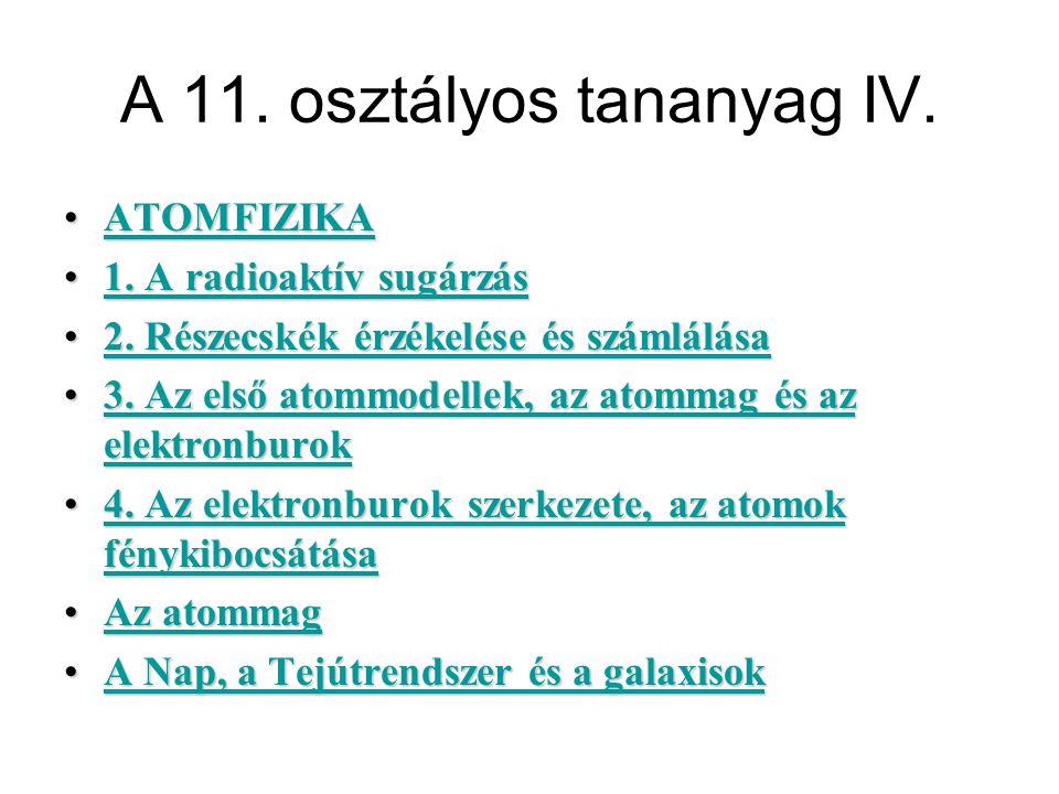 A 11. osztályos tananyag IV. ATOMFIZIKAATOMFIZIKAATOMFIZIKA 1.