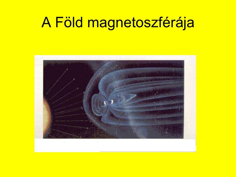 A Föld magnetoszférája