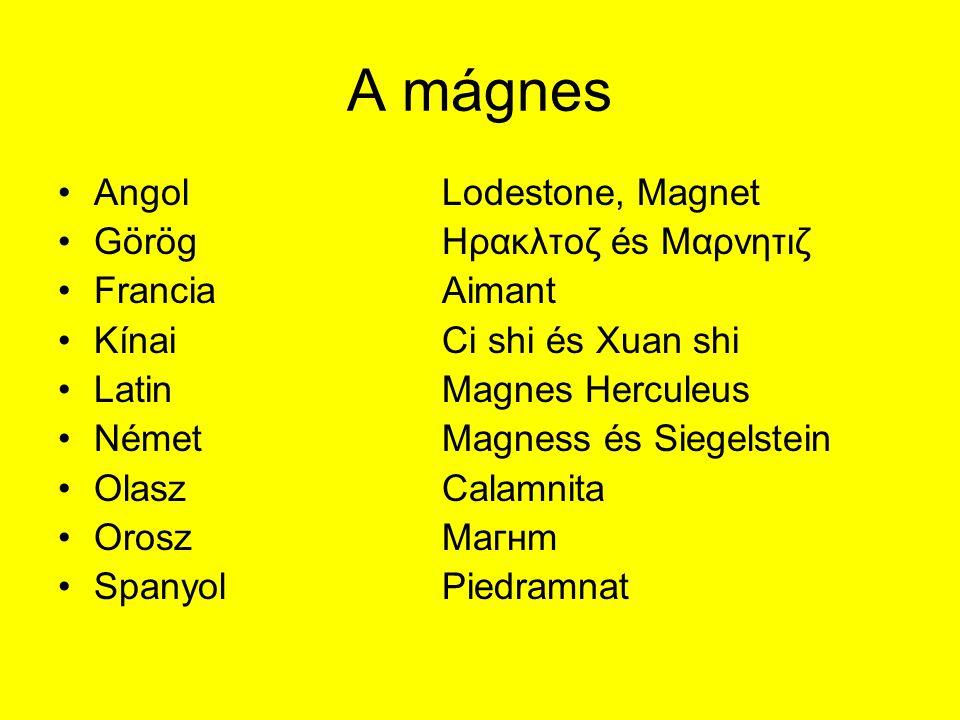 A mágnes AngolLodestone, Magnet GörögΗρακλτοζ és Μαρνητιζ FranciaAimant KínaiCi shi és Xuan shi LatinMagnes Herculeus NémetMagness és Siegelstein Olas