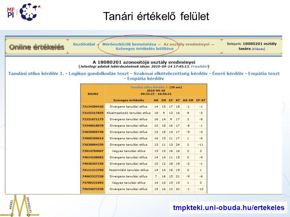 Tanári értékelő felület tmpkteki.uni-obuda.hu/ertekeles
