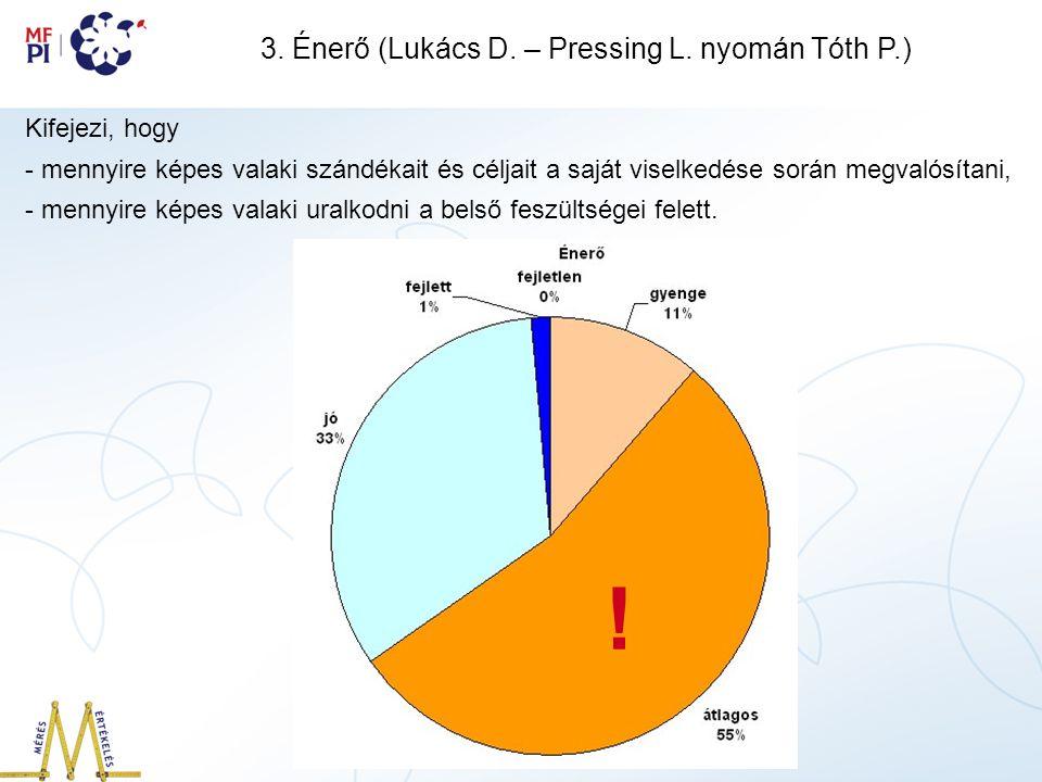 3.Énerő (Lukács D. – Pressing L.