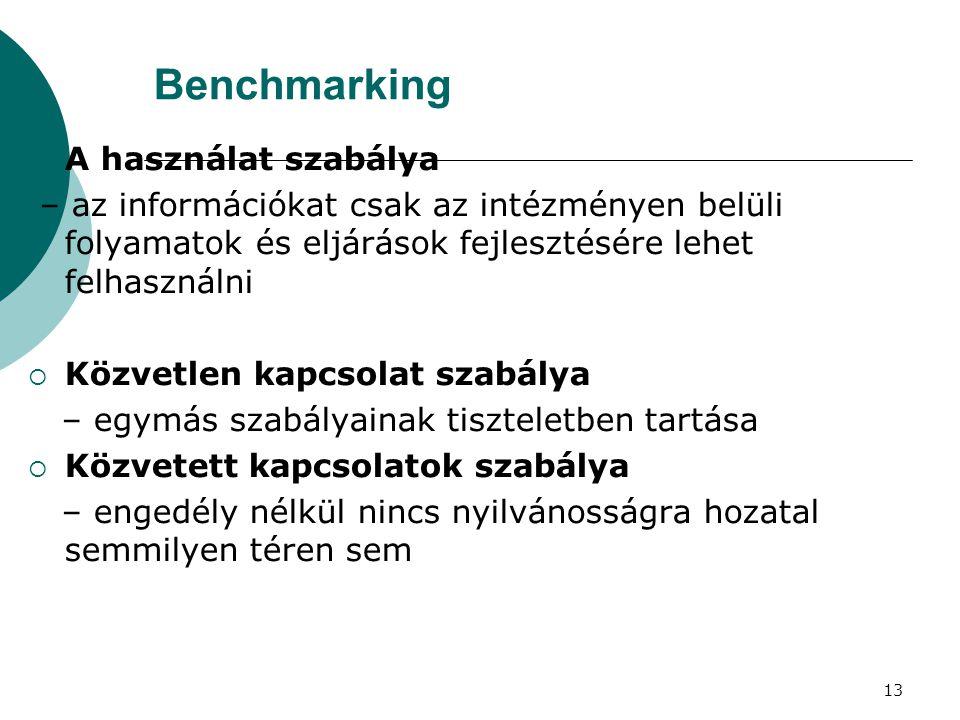 13 Benchmarking  A használat szabálya – az információkat csak az intézményen belüli folyamatok és eljárások fejlesztésére lehet felhasználni  Közvetlen kapcsolat szabálya – egymás szabályainak tiszteletben tartása  Közvetett kapcsolatok szabálya – engedély nélkül nincs nyilvánosságra hozatal semmilyen téren sem