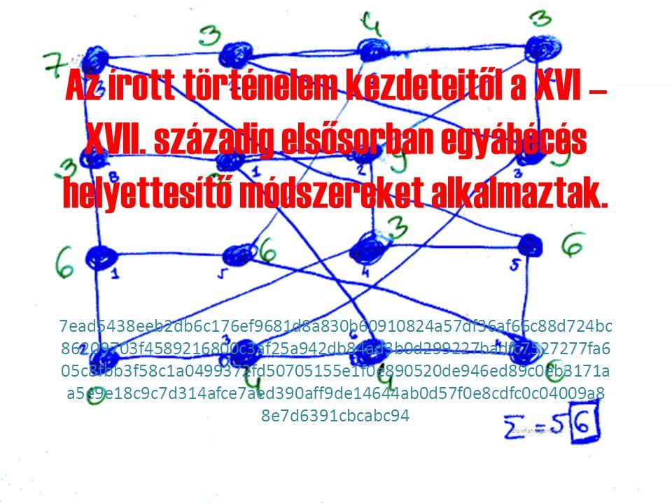 Az írott történelem kezdeteitől a XVI – XVII. századig elsősorban egyábécés helyettesítő módszereket alkalmaztak. 7ead5438eeb2db6c176ef9681d8a830b6091