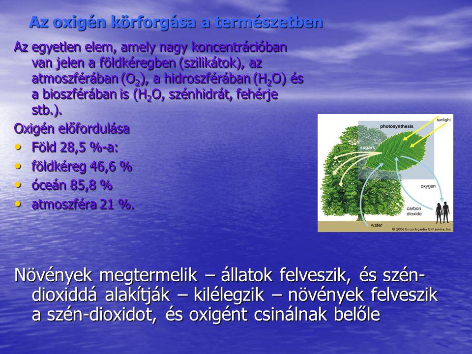 Az oxigén körforgása a természetben Az egyetlen elem, amely nagy koncentrációban van jelen a földkéregben (szilikátok), az atmoszférában (O 2 ), a hid