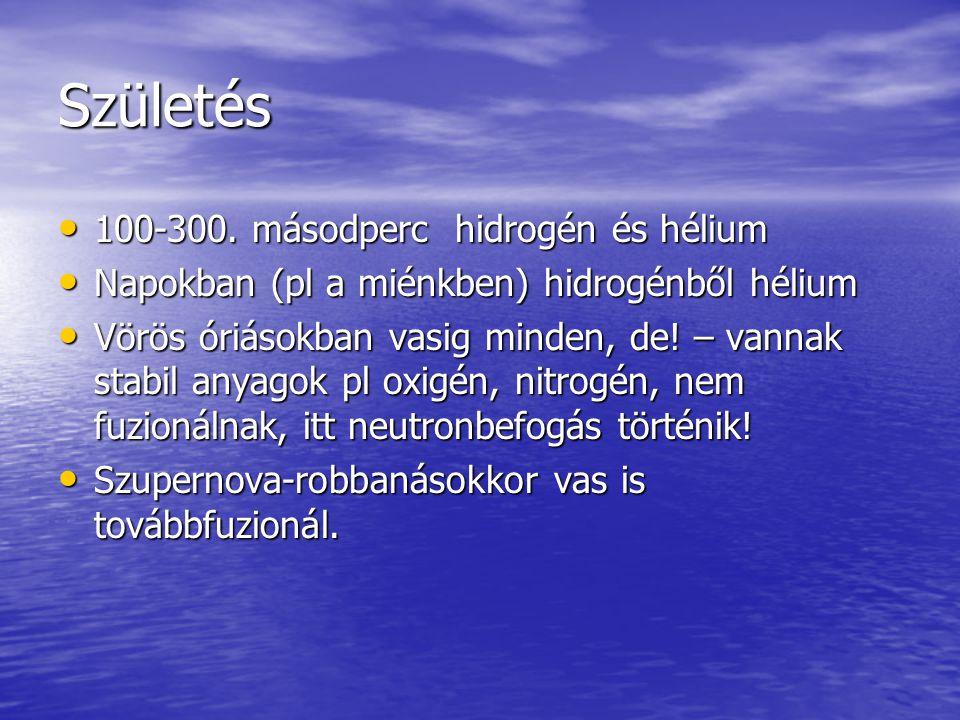 Születés 100-300. másodperc hidrogén és hélium 100-300. másodperc hidrogén és hélium Napokban (pl a miénkben) hidrogénből hélium Napokban (pl a miénkb