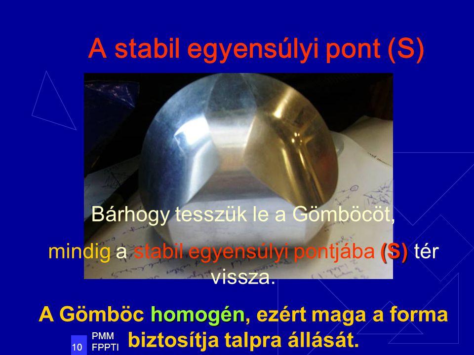 PMM FPPTI 10 A stabil egyensúlyi pont (S) Bárhogy tesszük le a Gömböcöt, (S) mindig a stabil egyensúlyi pontjába (S) tér vissza.