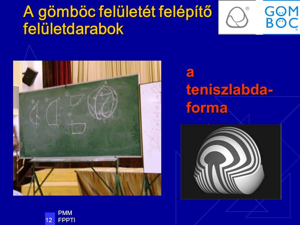 PMM FPPTI 12 A gömböc felületét felépítő felületdarabok a teniszlabda- forma