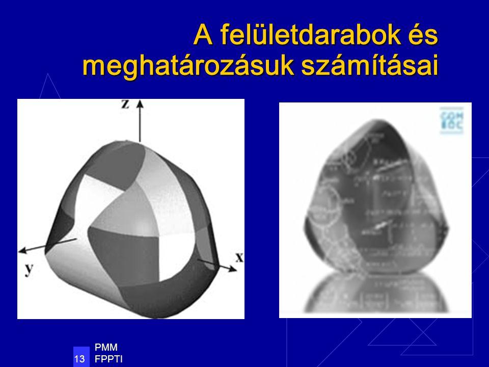 PMM FPPTI 13 A felületdarabok és meghatározásuk számításai