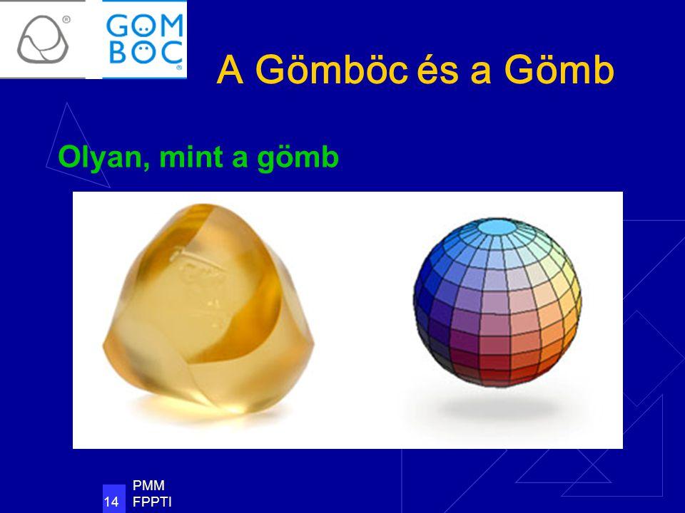 PMM FPPTI 14 A Gömböc és a Gömb Olyan, mint a gömb