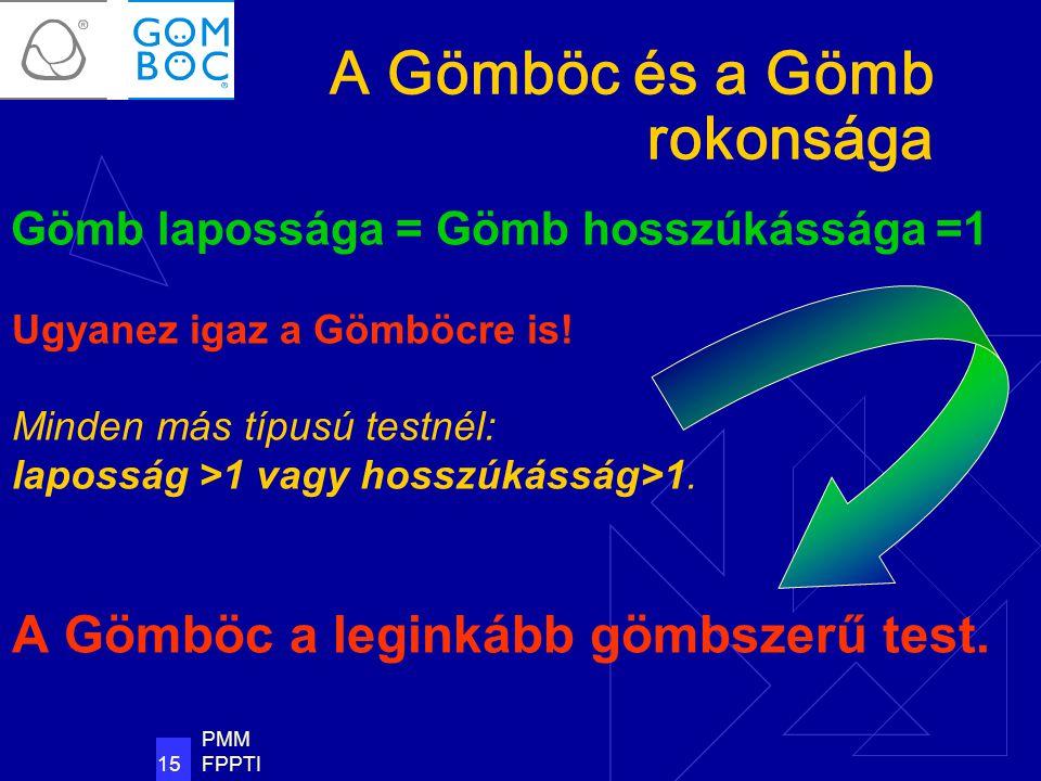 PMM FPPTI 15 A Gömböc és a Gömb rokonsága Gömb lapossága = Gömb hosszúkássága =1 Ugyanez igaz a Gömböcre is.