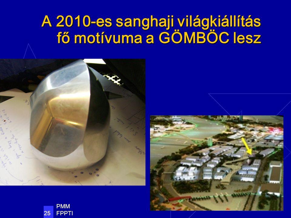 PMM FPPTI 25 A 2010-es sanghaji világkiállítás fő motívuma a GÖMBÖC lesz