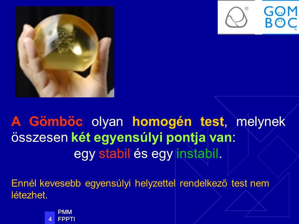 PMM FPPTI 4 A Gömböc olyan homogén test, melynek összesen két egyensúlyi pontja van: egy stabil és egy instabil.