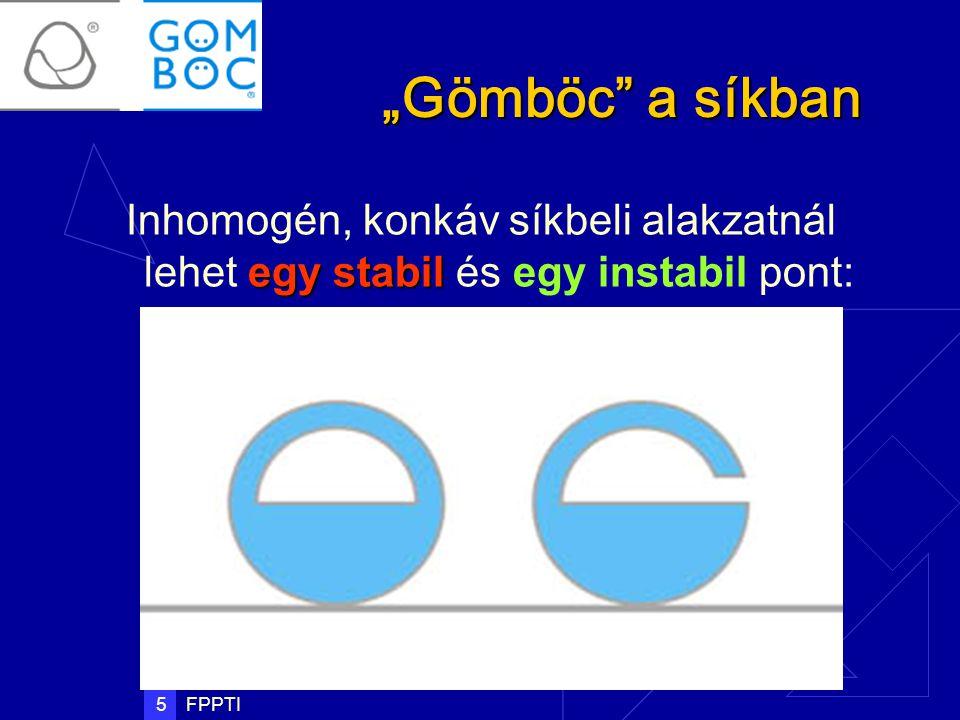 """PMM FPPTI 5 """"Gömböc a síkban egy stabil Inhomogén, konkáv síkbeli alakzatnál lehet egy stabil és egy instabil pont:"""