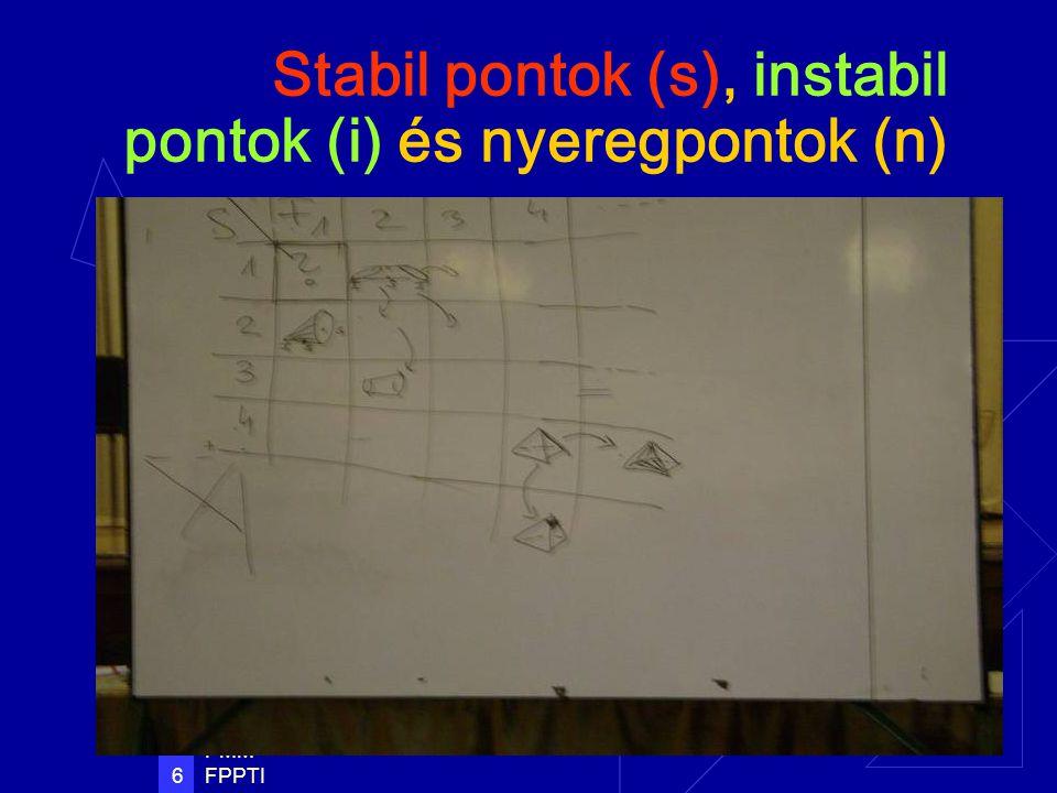 PMM FPPTI 6 Stabil pontok (s), instabil pontok (i) és nyeregpontok (n)