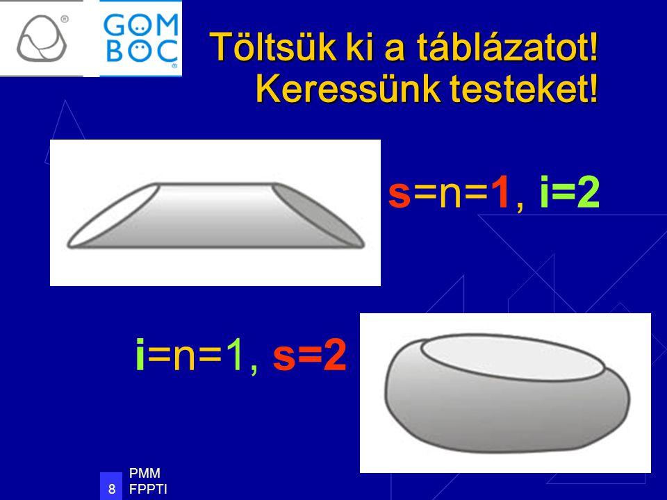 PMM FPPTI 8 Töltsük ki a táblázatot! Keressünk testeket! s=n=1, i=2 i=n=1, s=2