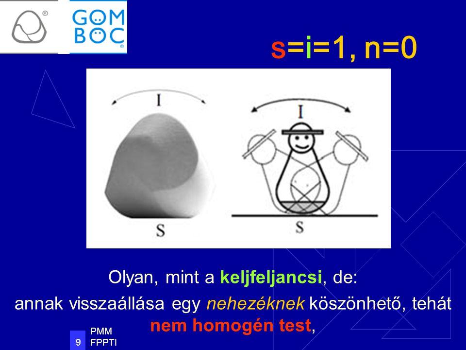 PMM FPPTI 9 s=i=1, n=0 Olyan, mint a keljfeljancsi, de: annak visszaállása egy nehezéknek köszönhető, tehát nem homogén test,