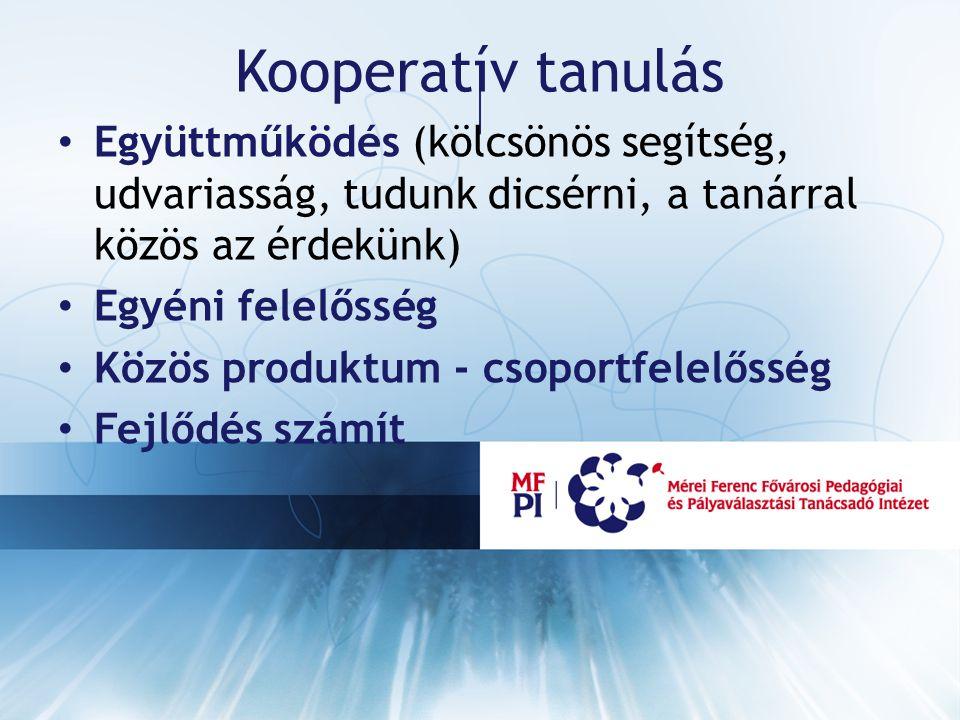 Kooperatív tanulás Együttműködés (kölcsönös segítség, udvariasság, tudunk dicsérni, a tanárral közös az érdekünk) Egyéni felelősség Közös produktum - csoportfelelősség Fejlődés számít