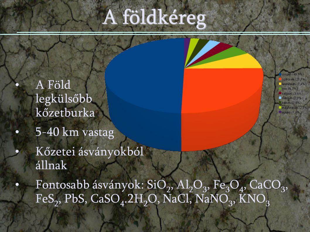 A földkéreg A Föld legkülsőbb kőzetburka 5-40 km vastag Kőzetei ásványokból állnak Fontosabb ásványok: SiO 2, Al 2 O 3, Fe 3 O 4, CaCO 3, FeS 2, PbS, CaSO 4.2H 2 O, NaCl, NaNO 3, KNO 3