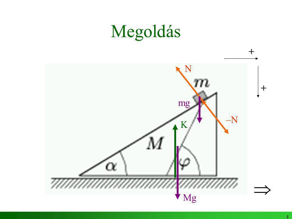 4 Megoldás N –N–N mg Mg K + + 