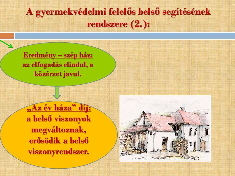 A gyermekvédelmi felel ő s bels ő segítésének rendszere (2.): Eredmény – szép ház: az elfogadás elindul, a közérzet javul.