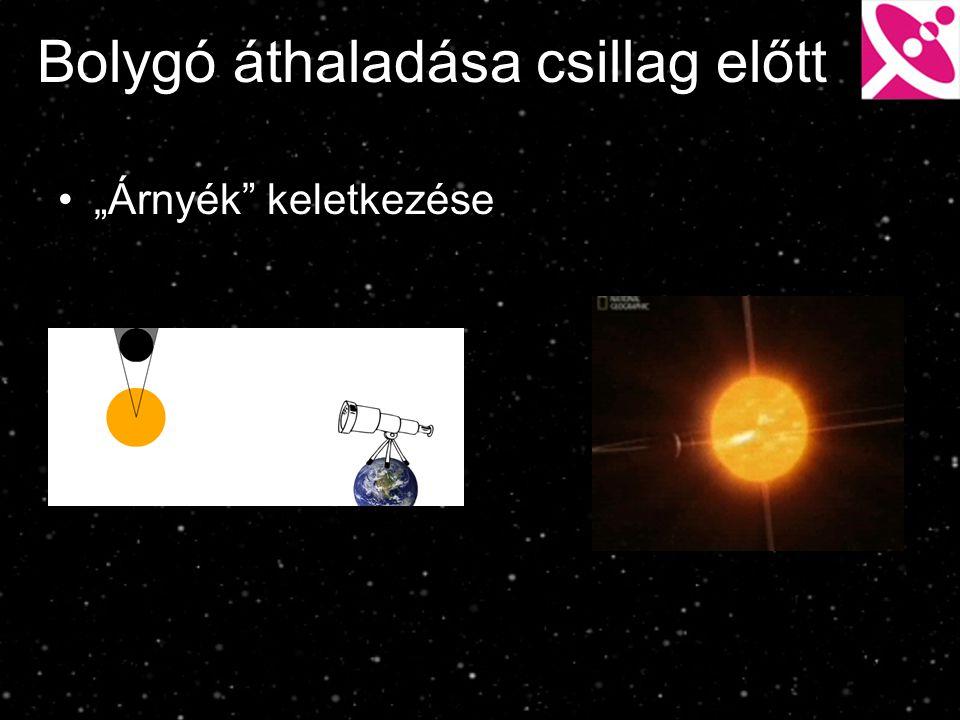"""Bolygó áthaladása csillag előtt """"Árnyék"""" keletkezése"""