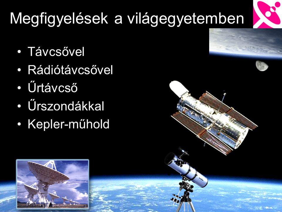 Megfigyelések a világegyetemben Távcsővel Rádiótávcsővel Űrtávcső Űrszondákkal Kepler-műhold