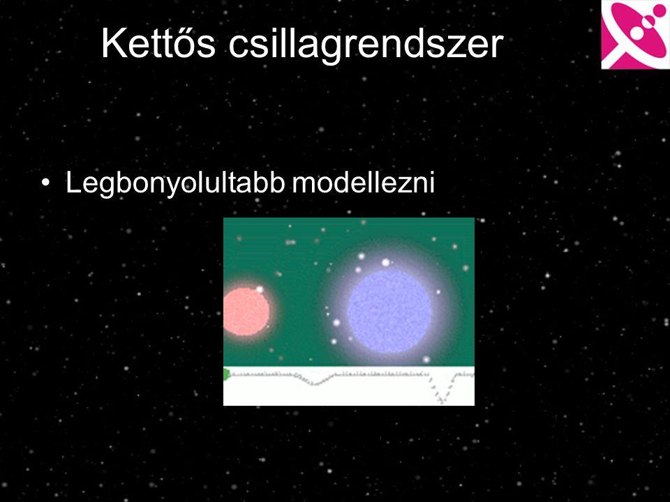 Kettős csillagrendszer Legbonyolultabb modellezni