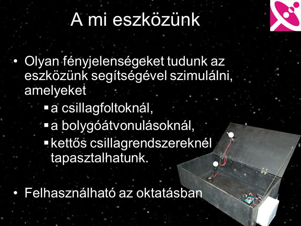 Eszközünk felépítése Anyaga:fenyő rétegelt lemez, belül teljesen feketére festve Meghajtás: bipoláris léptetőmotorral Vezérlés: mikroprocesszor kommunikál a PC-vel Égitestek: pingponglabda izzóval megvilágítva Érzékelés:Fotoellenállással
