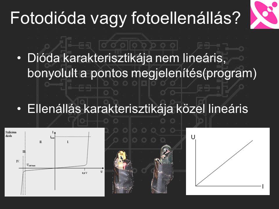 Fotodióda vagy fotoellenállás? Dióda karakterisztikája nem lineáris, bonyolult a pontos megjelenítés(program) Ellenállás karakterisztikája közel lineá