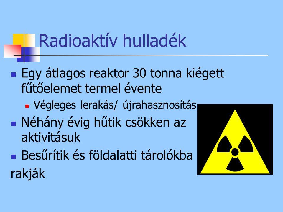 Radioaktív hulladék Egy átlagos reaktor 30 tonna kiégett fűtőelemet termel évente Végleges lerakás/ újrahasznosítás Néhány évig hűtik csökken az aktiv