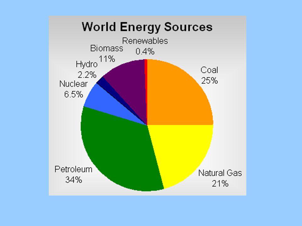 Atomerőművek A maghasadás során keletkező hőt alakítják elektromos árammá Hűtőközeggel elvezetik a hőt -> gőzt állítanak elő Gőz meghajt egy turbinát ami a generátort működteti Ma a nyomottvizes reaktor a legbiztonságosabbnak tartott