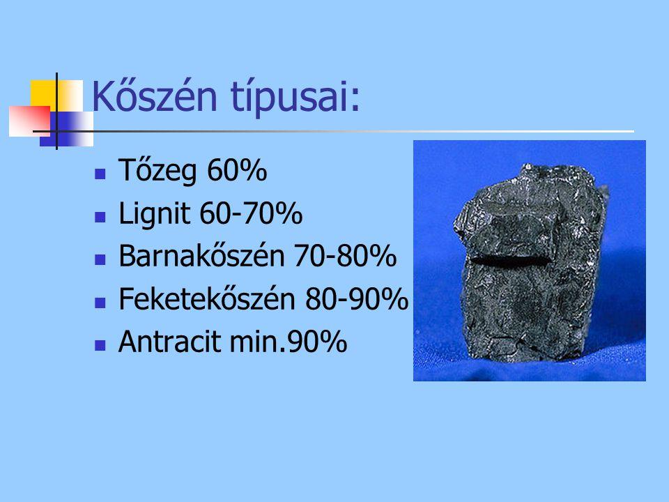 Kőszén típusai: Tőzeg 60% Lignit 60-70% Barnakőszén 70-80% Feketekőszén 80-90% Antracit min.90%