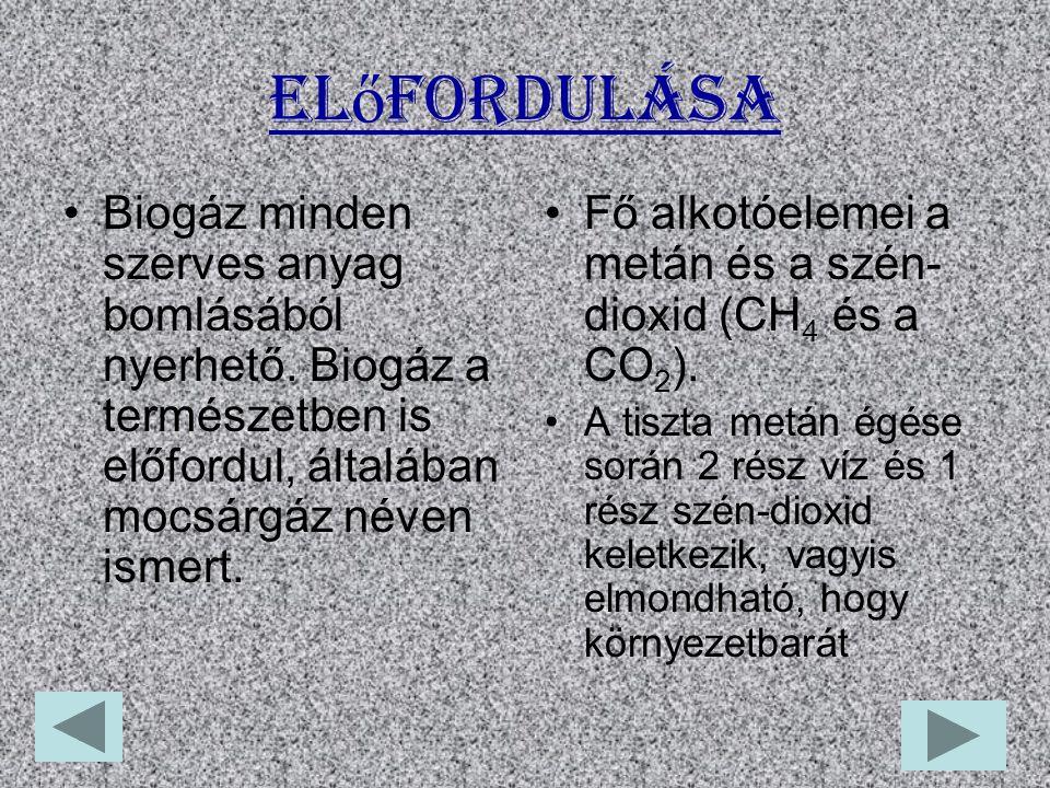El ő fordulása Biogáz minden szerves anyag bomlásából nyerhető.
