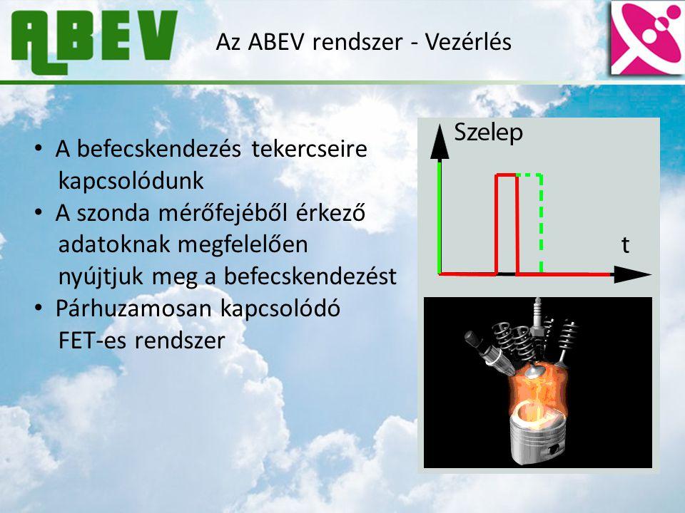 Az ABEV rendszer - Vezérlés A befecskendezés tekercseire kapcsolódunk A szonda mérőfejéből érkező adatoknak megfelelően nyújtjuk meg a befecskendezést
